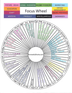 Romantic Shorts Focus Wheel
